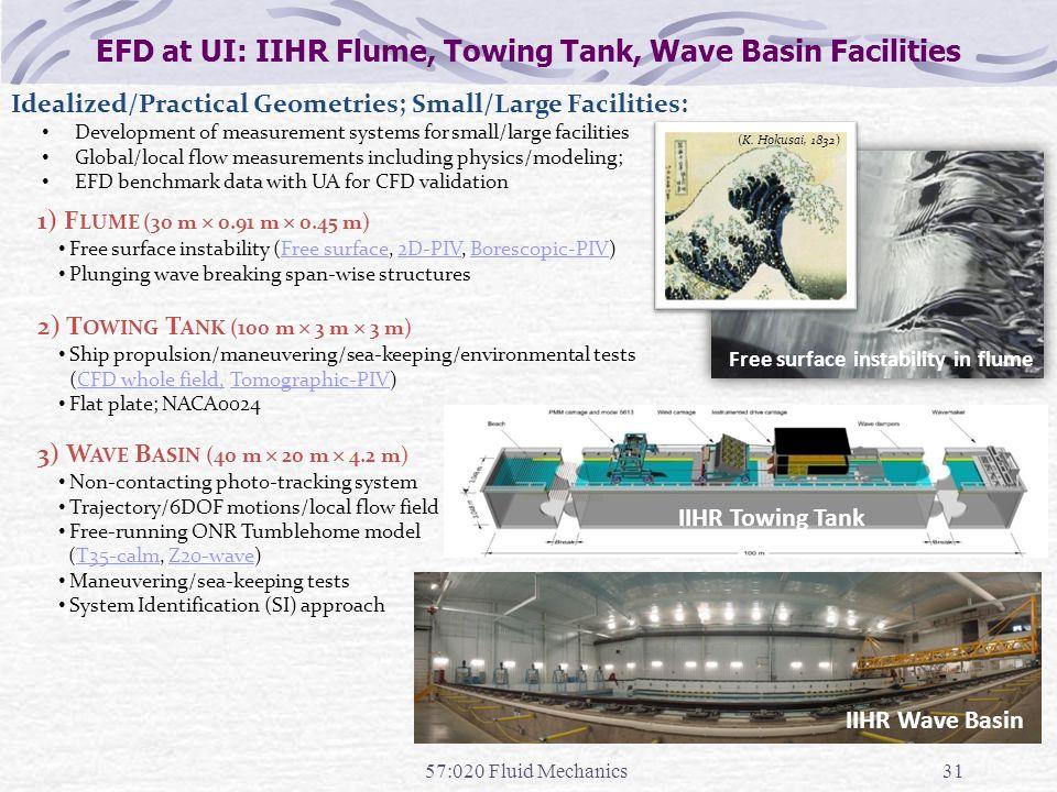 EFD at UI: IIHR Flume, Towing Tank, Wave Basin Facilities