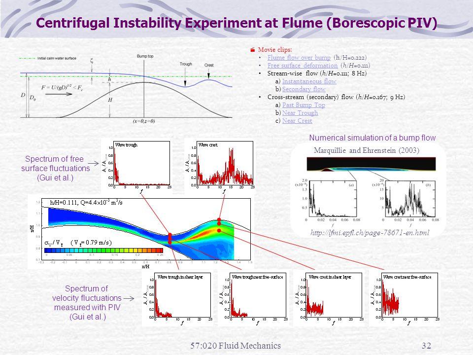 Centrifugal Instability Experiment at Flume (Borescopic PIV)