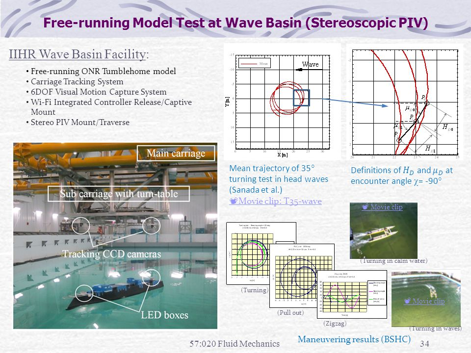 Free-running Model Test at Wave Basin (Stereoscopic PIV)