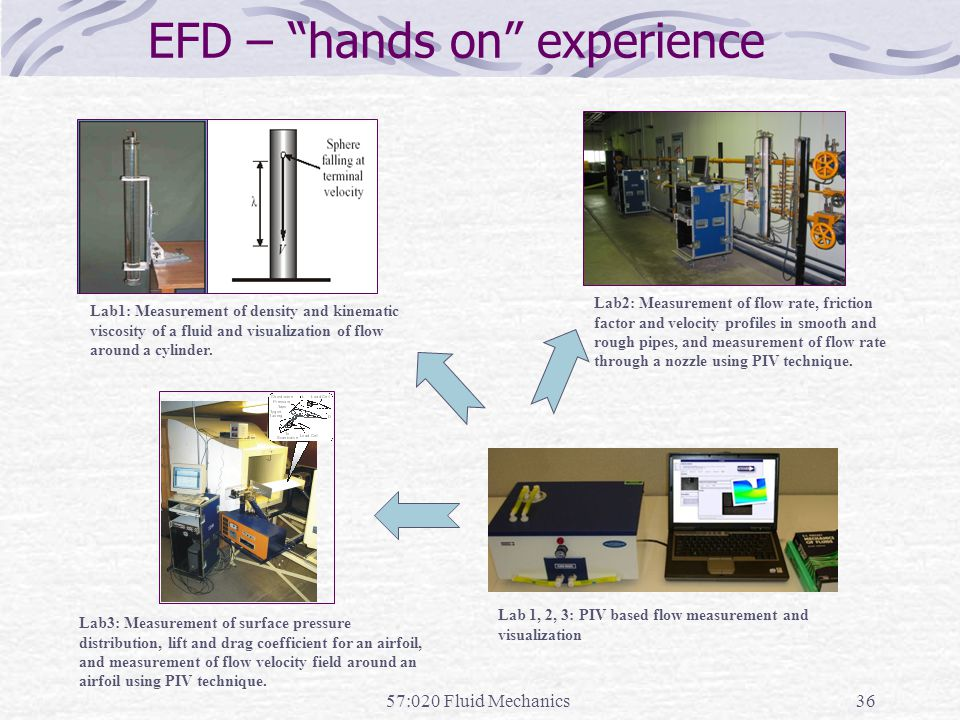 EFD – hands on experience