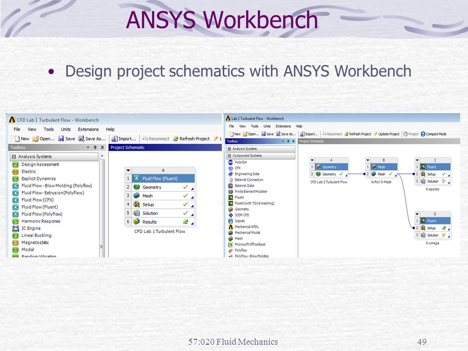 ANSYS Workbench Design project schematics with ANSYS Workbench