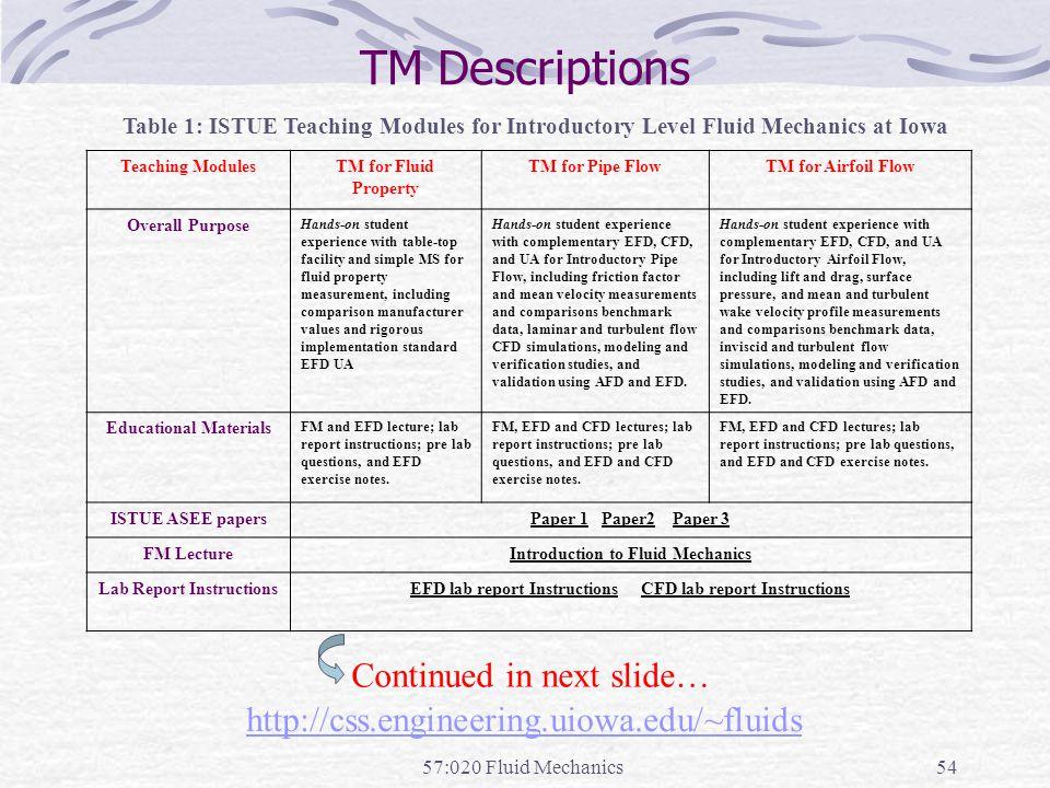 TM Descriptions Continued in next slide…