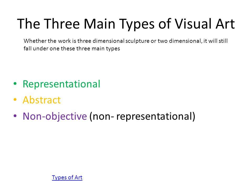 The Three Main Types of Visual Art
