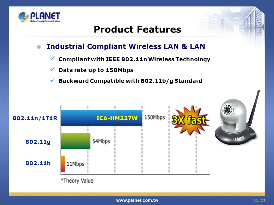 Product Features Industrial Compliant Wireless LAN & LAN