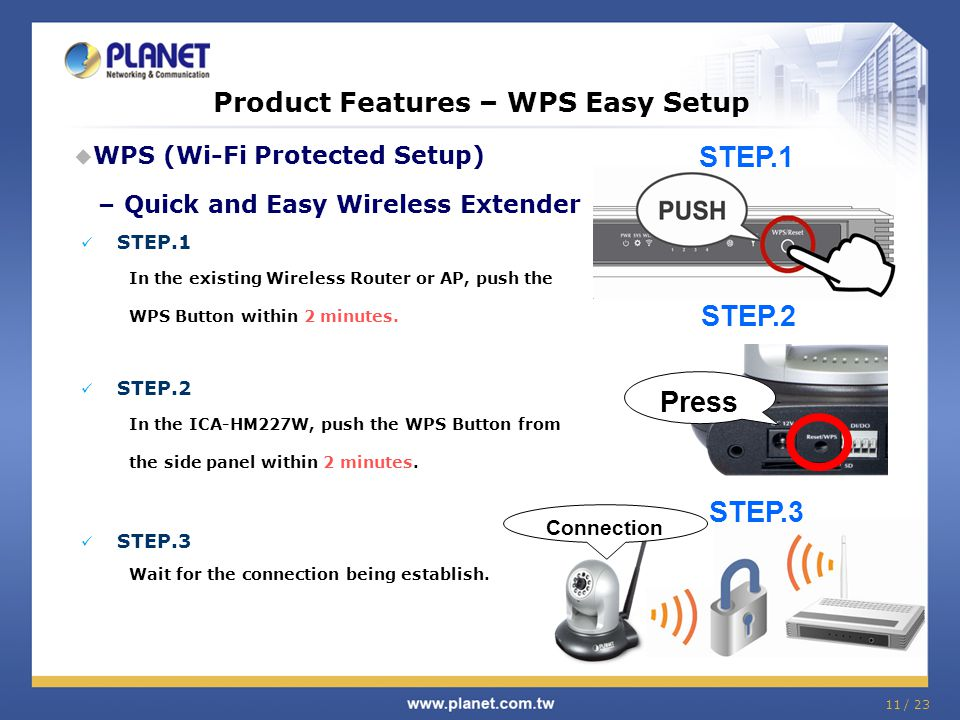 Product Features – WPS Easy Setup