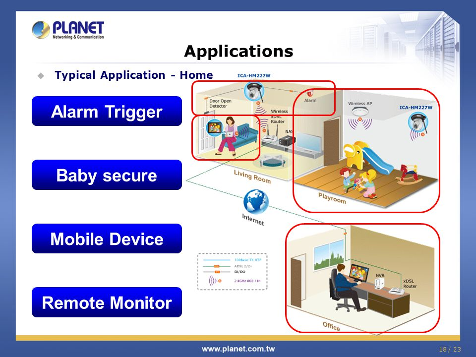 Alarm Trigger Baby secure Mobile Device Remote Monitor
