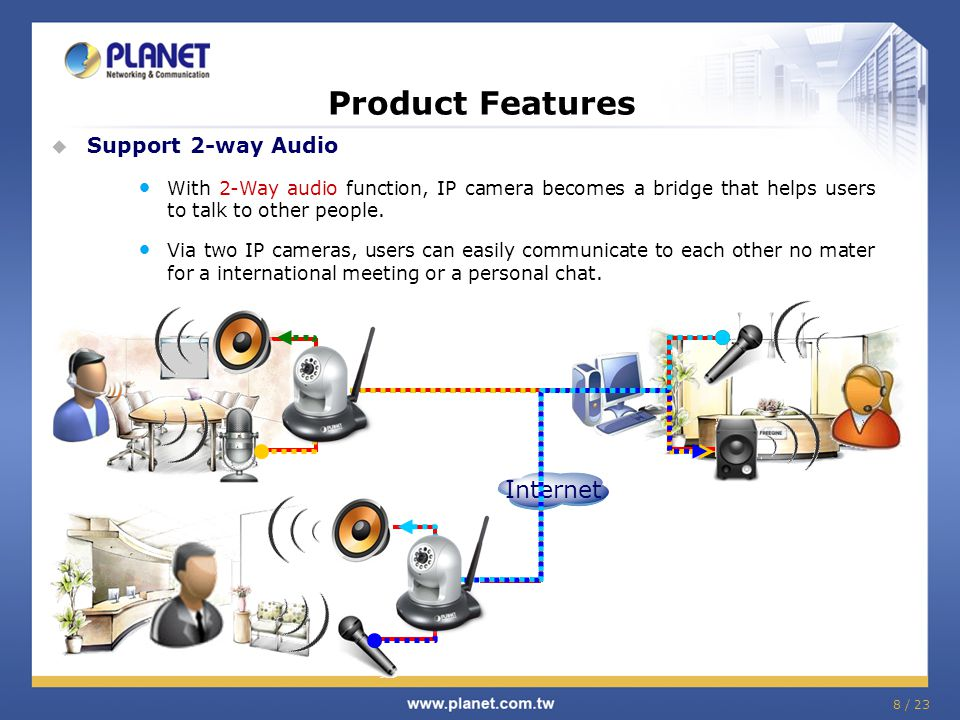 Product Features Internet Support 2-way Audio