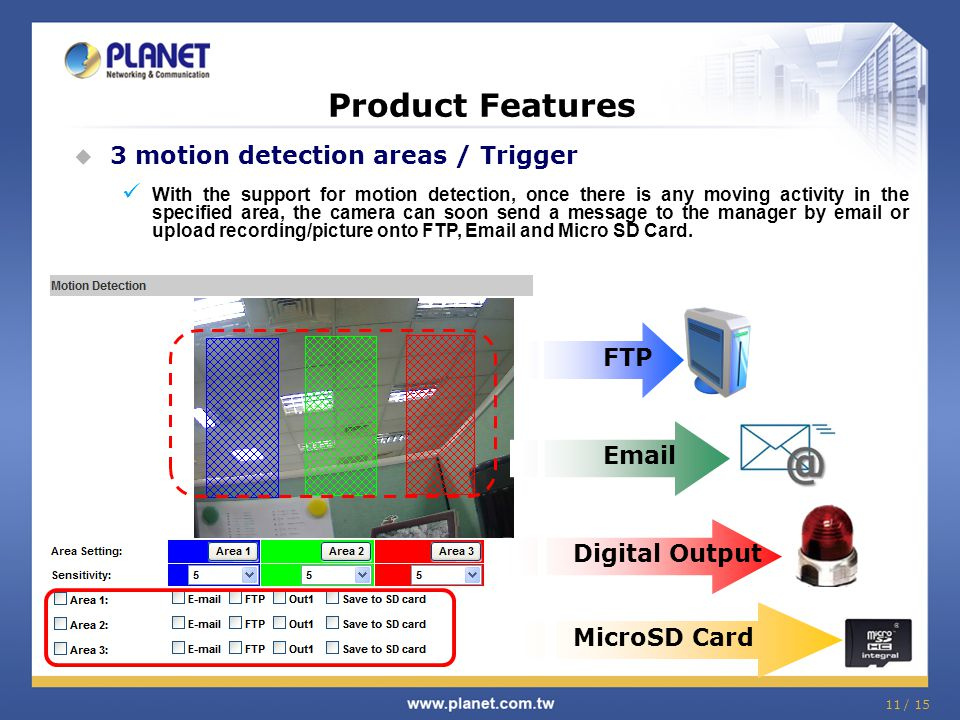 Product Features 3 motion detection areas / Trigger FTP Email