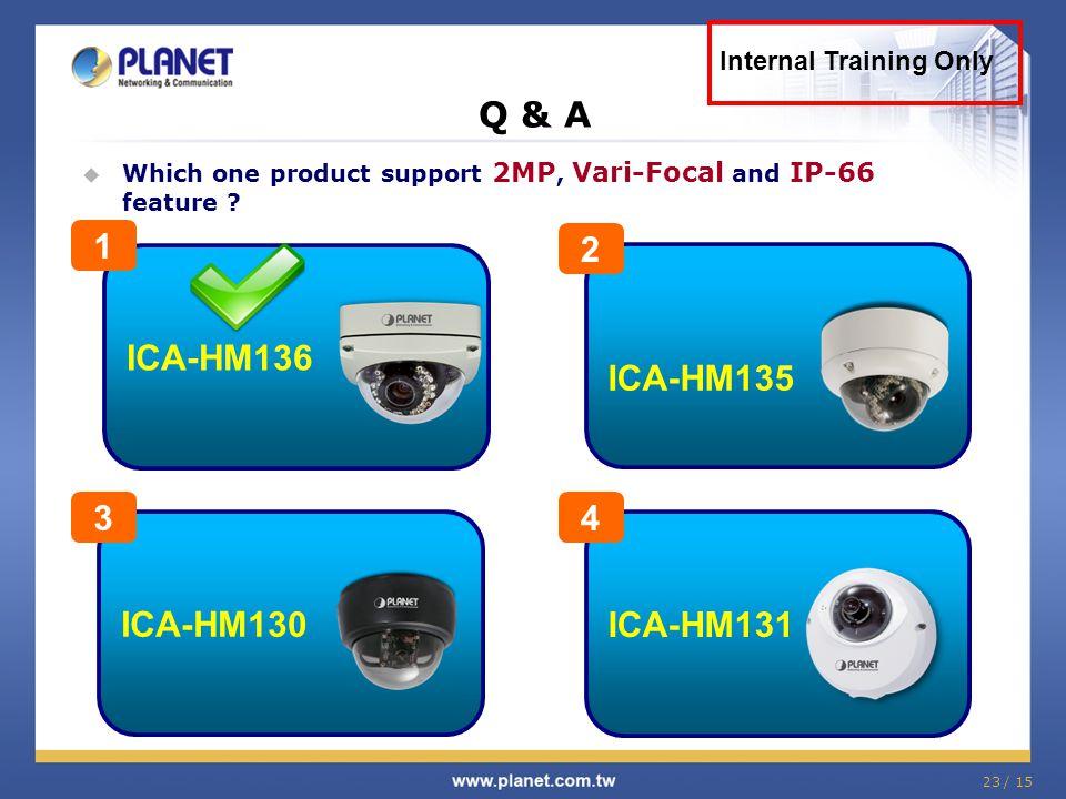Q & A ICA-HM136 1 ICA-HM135 2 ICA-HM130 3 ICA-HM131 4