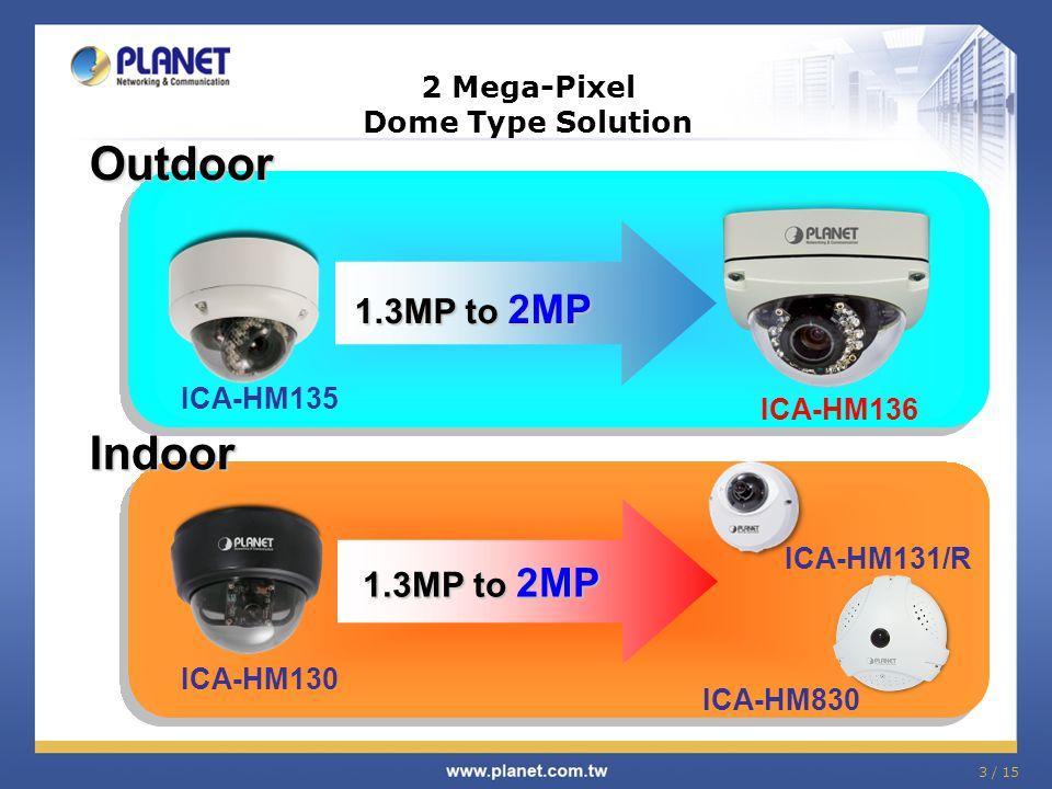 2 Mega-Pixel Dome Type Solution