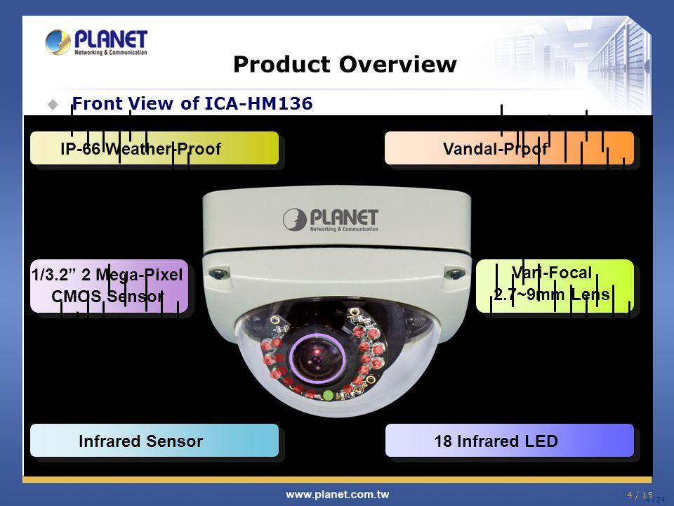 1/3.2 2 Mega-Pixel CMOS Sensor