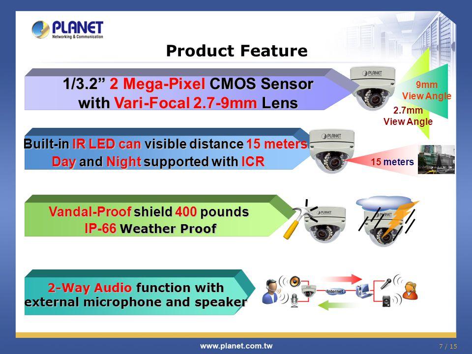 1/3.2 2 Mega-Pixel CMOS Sensor with Vari-Focal 2.7-9mm Lens