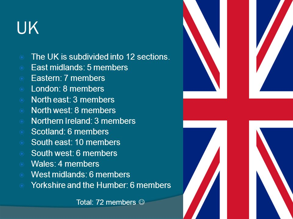 UK The UK is subdivided into 12 sections. East midlands: 5 members