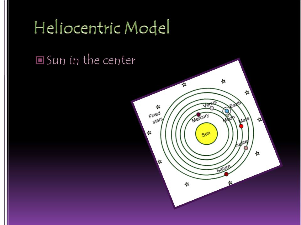 Heliocentric Model Sun in the center