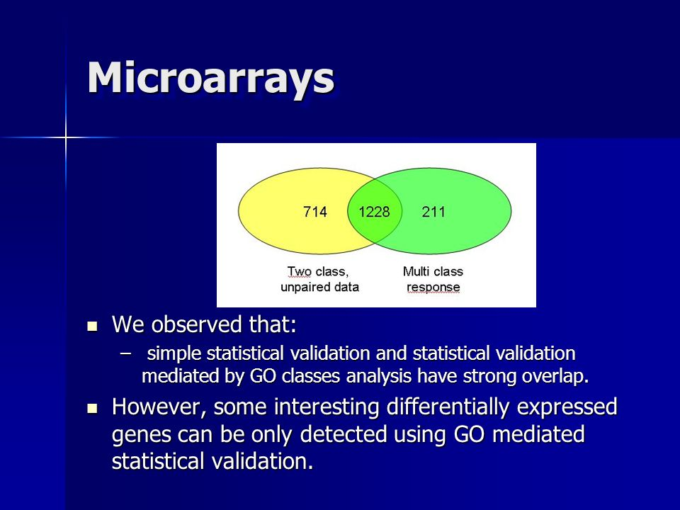 Microarrays We observed that: