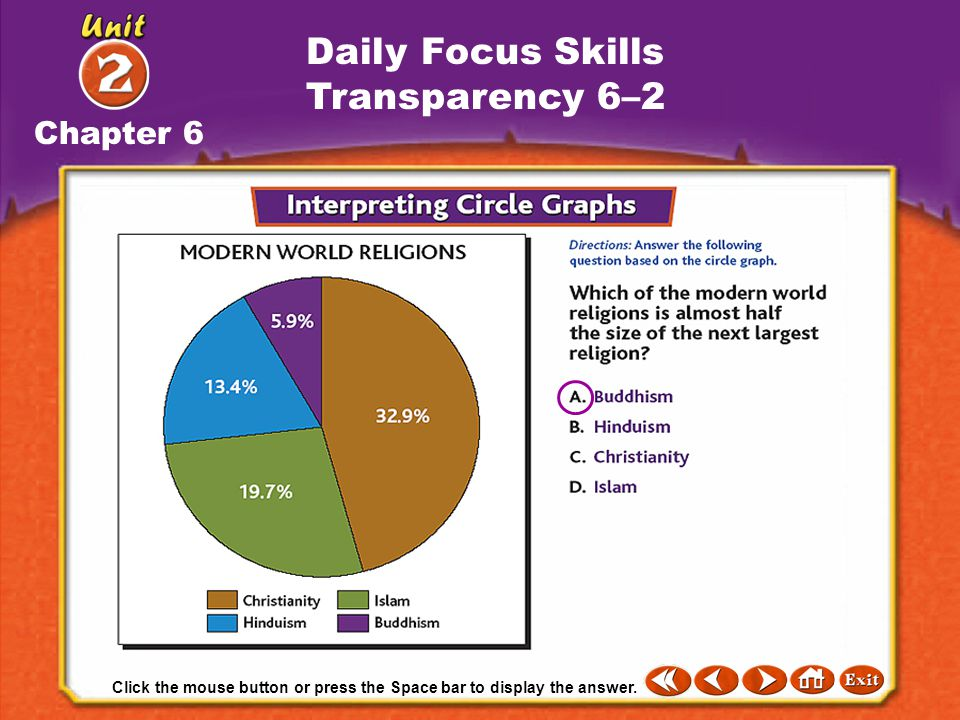 Daily Focus Skills Transparency 6–2