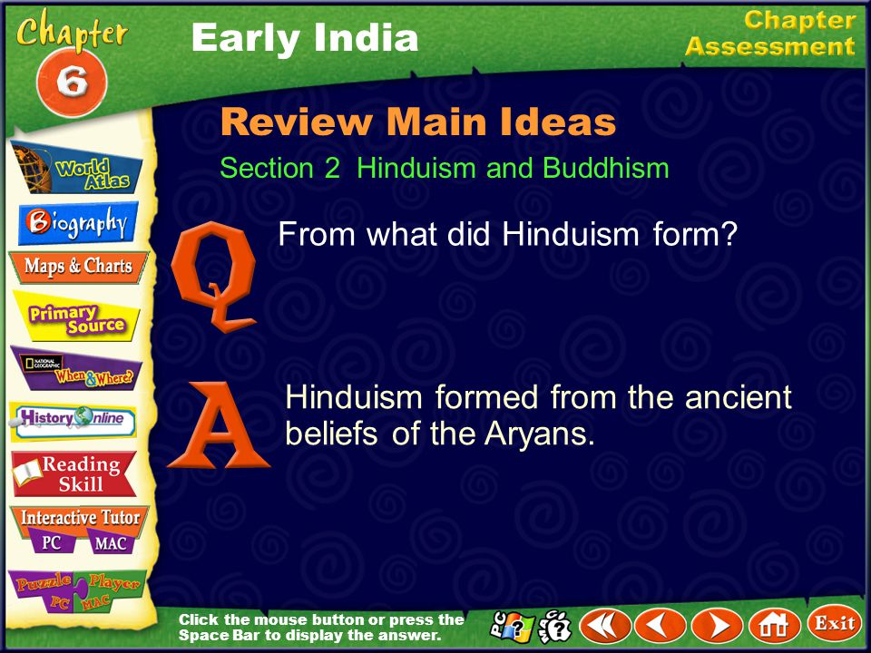 Early India Review Main Ideas From what did Hinduism form