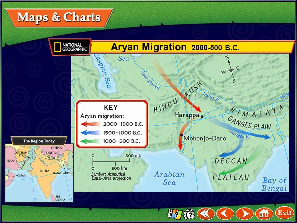 Aryan Migration 2000-500 B.C.