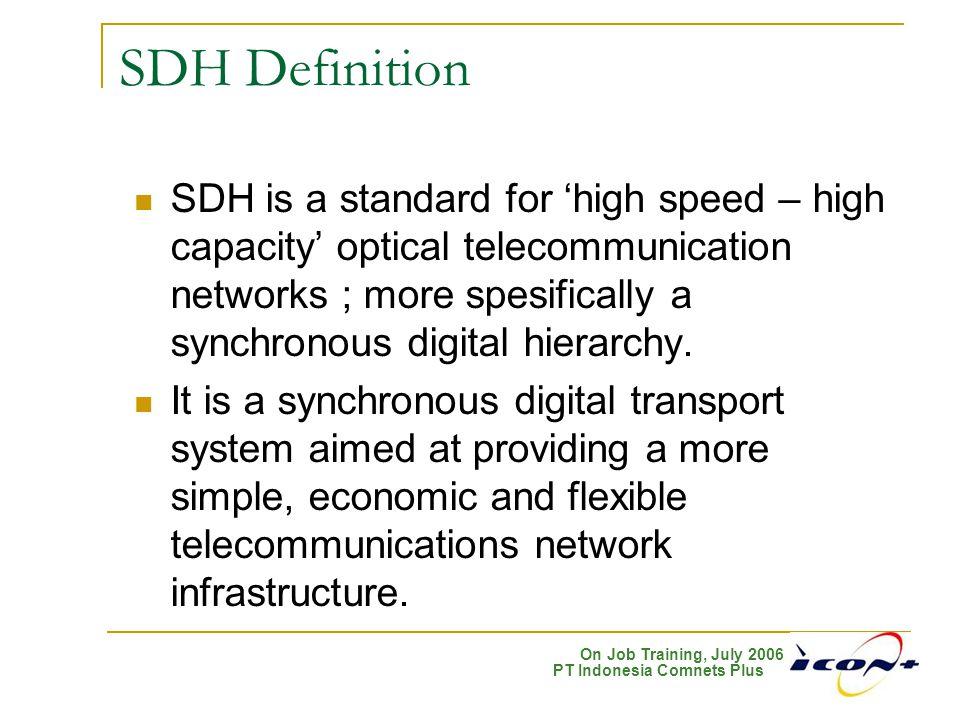 SDH Definition