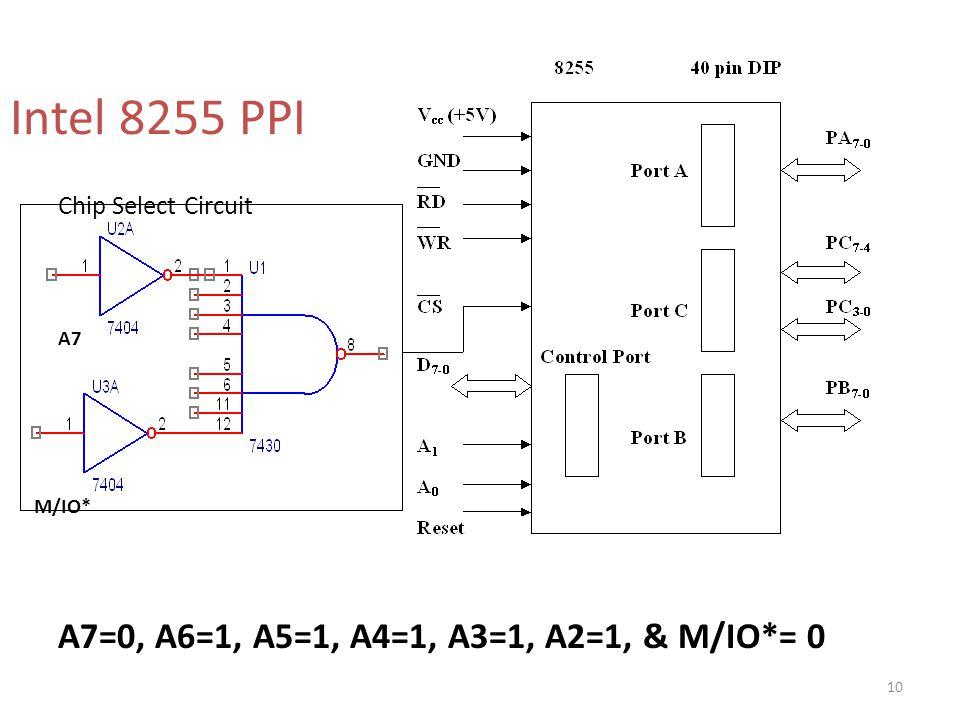 Intel 8255 PPI A7=0, A6=1, A5=1, A4=1, A3=1, A2=1, & M/IO*= 0