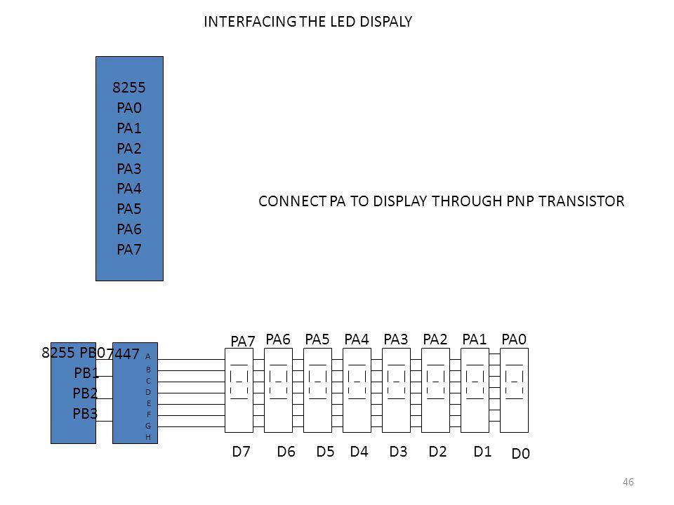 INTERFACING THE LED DISPALY