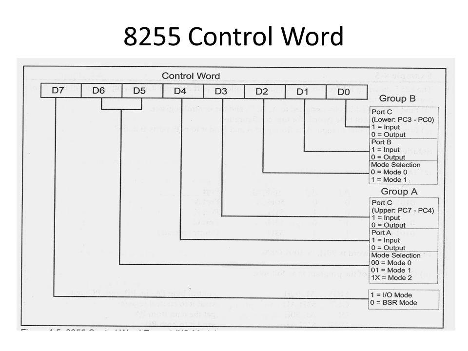 8255 Control Word