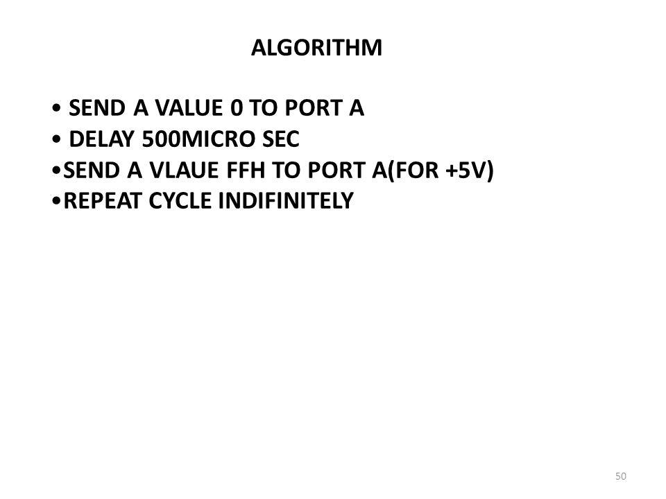 ALGORITHM SEND A VALUE 0 TO PORT A. DELAY 500MICRO SEC.