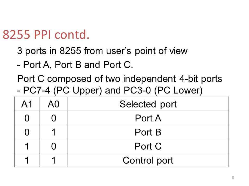 8255 PPI contd. 3 ports in 8255 from user's point of view