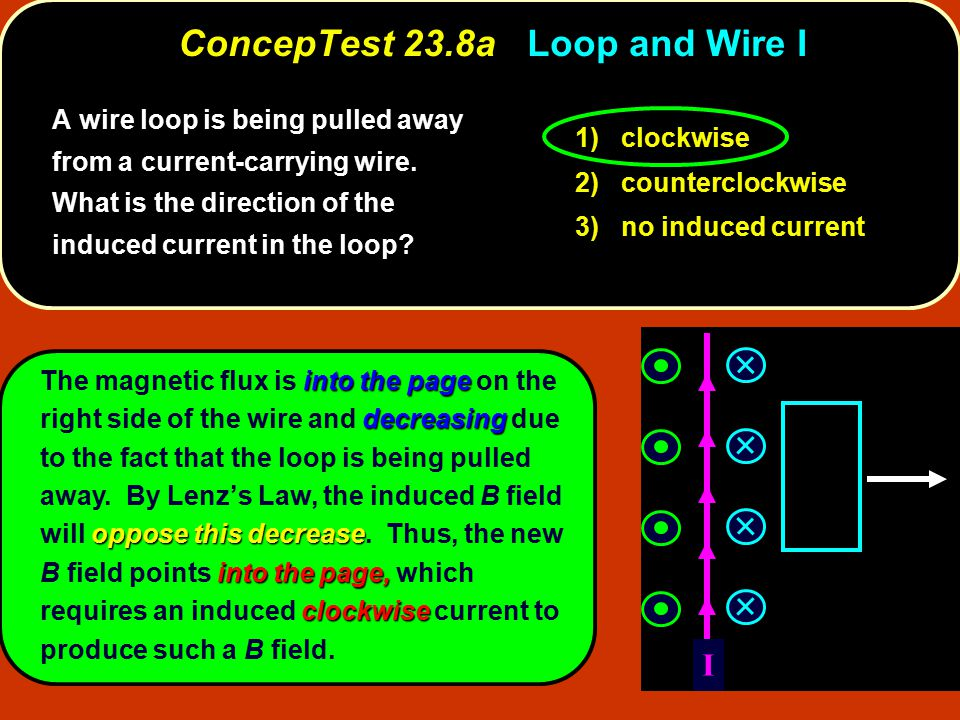 ConcepTest 23.8a Loop and Wire I