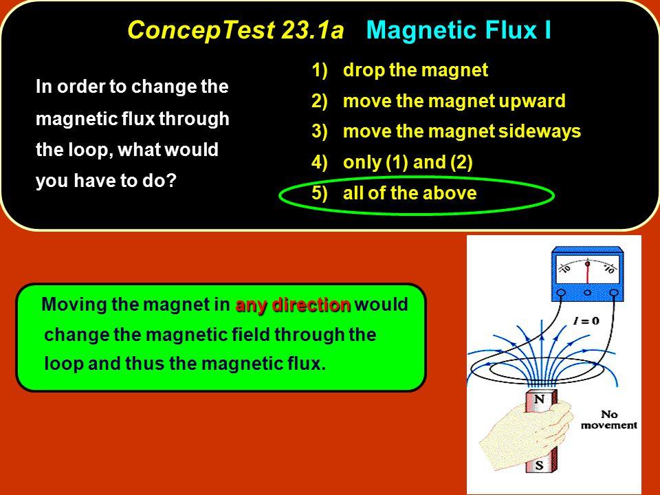 ConcepTest 23.1a Magnetic Flux I