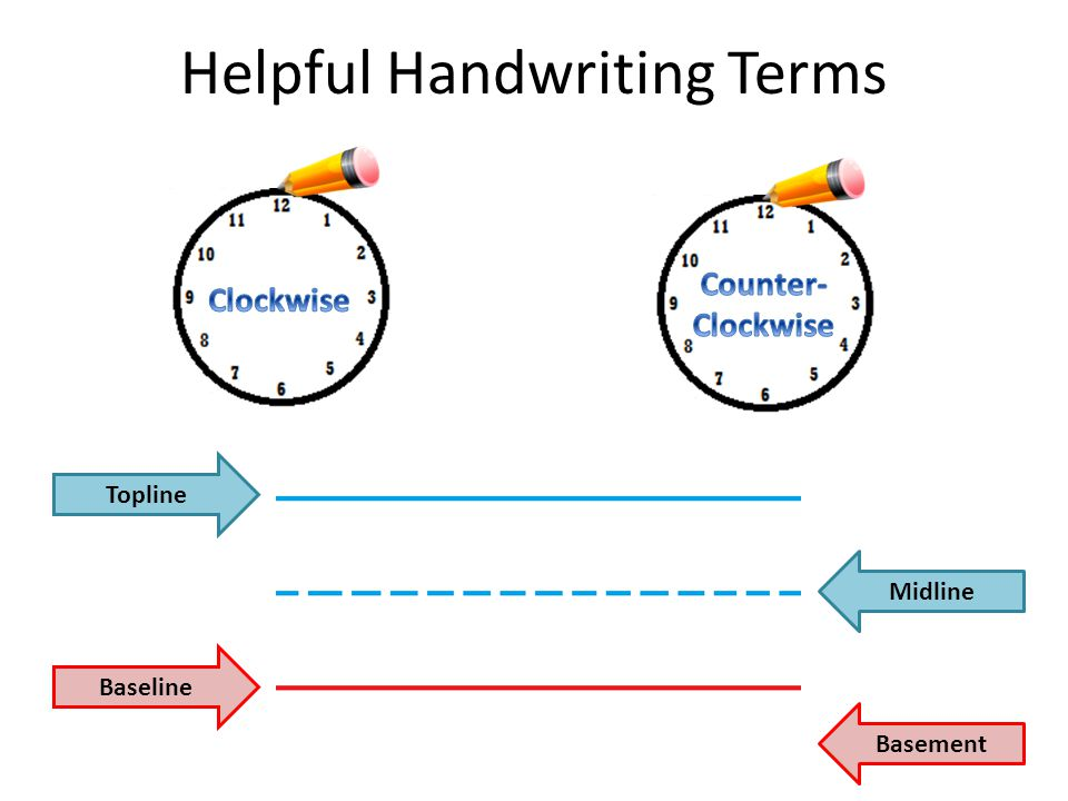 Helpful Handwriting Terms
