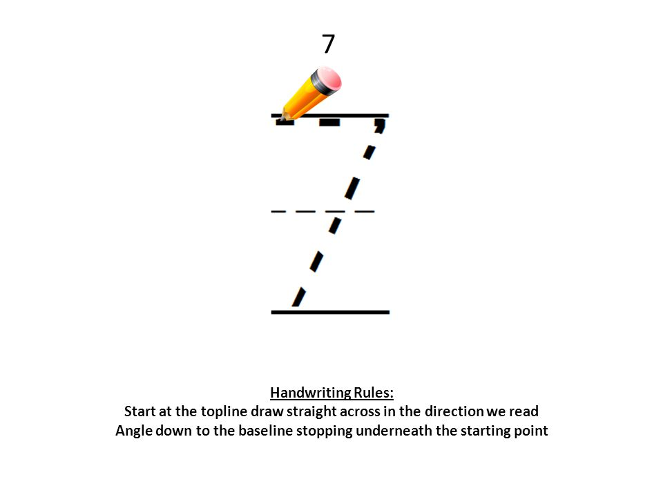 7 Handwriting Rules: Start at the topline draw straight across in the direction we read.