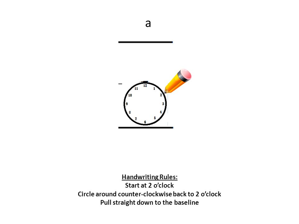 a Handwriting Rules: Start at 2 o'clock Circle around counter-clockwise back to 2 o'clock Pull straight down to the baseline.