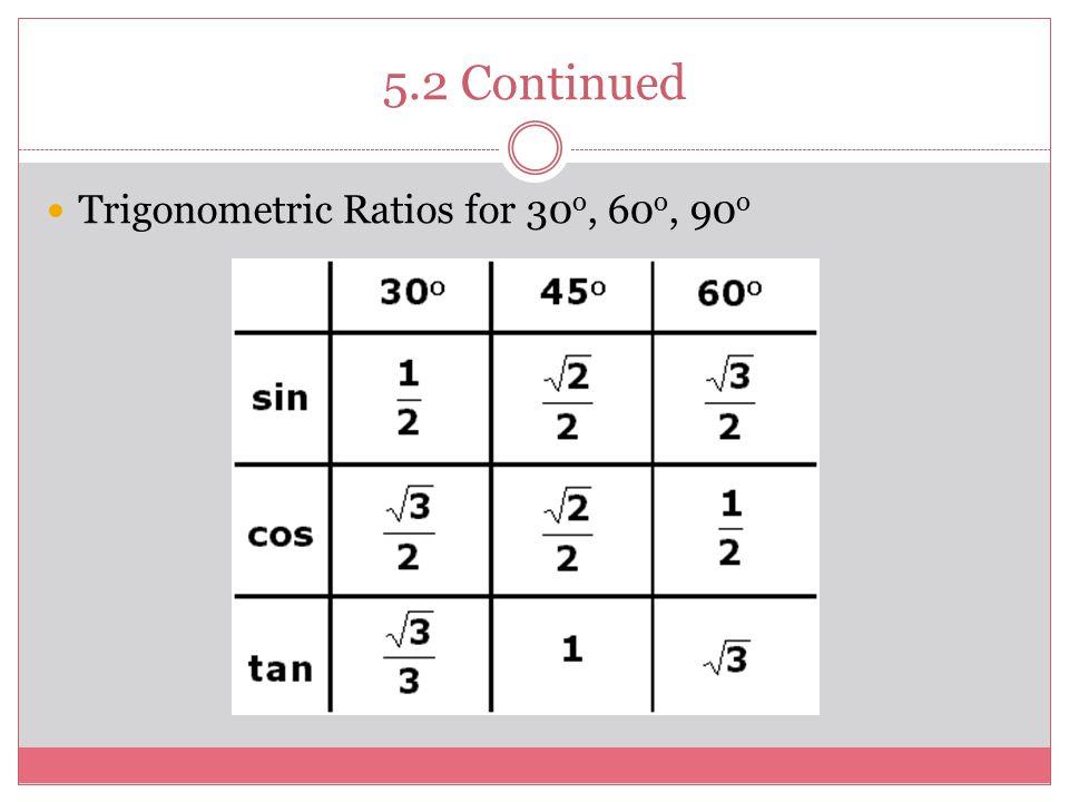 5.2 Continued Trigonometric Ratios for 30o, 60o, 90o