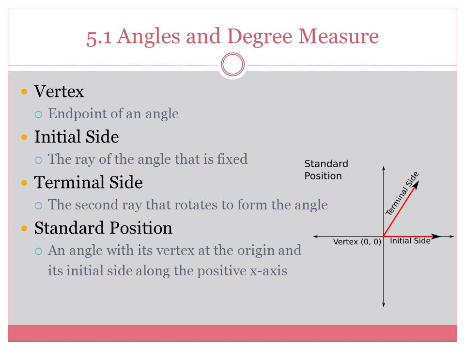 5.1 Angles and Degree Measure