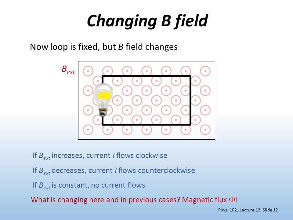 Changing B field Now loop is fixed, but B field changes Bext