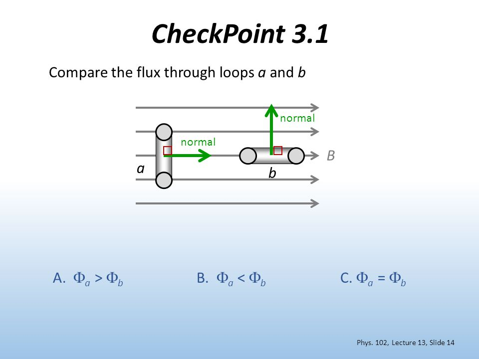 CheckPoint 3.1 Compare the flux through loops a and b B a b