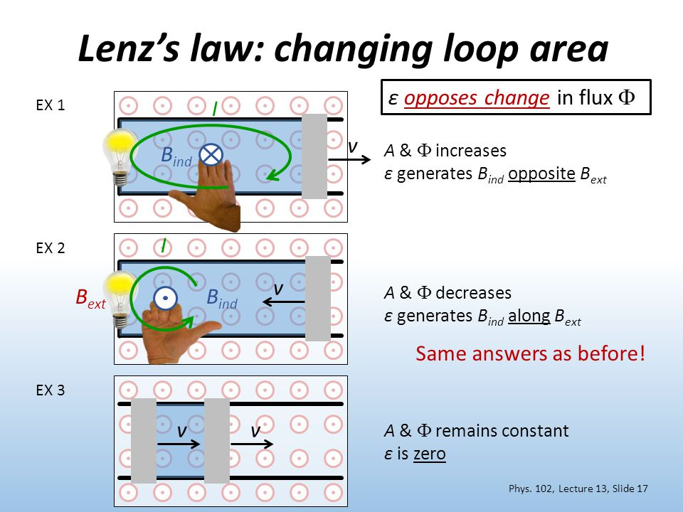 Lenz's law: changing loop area