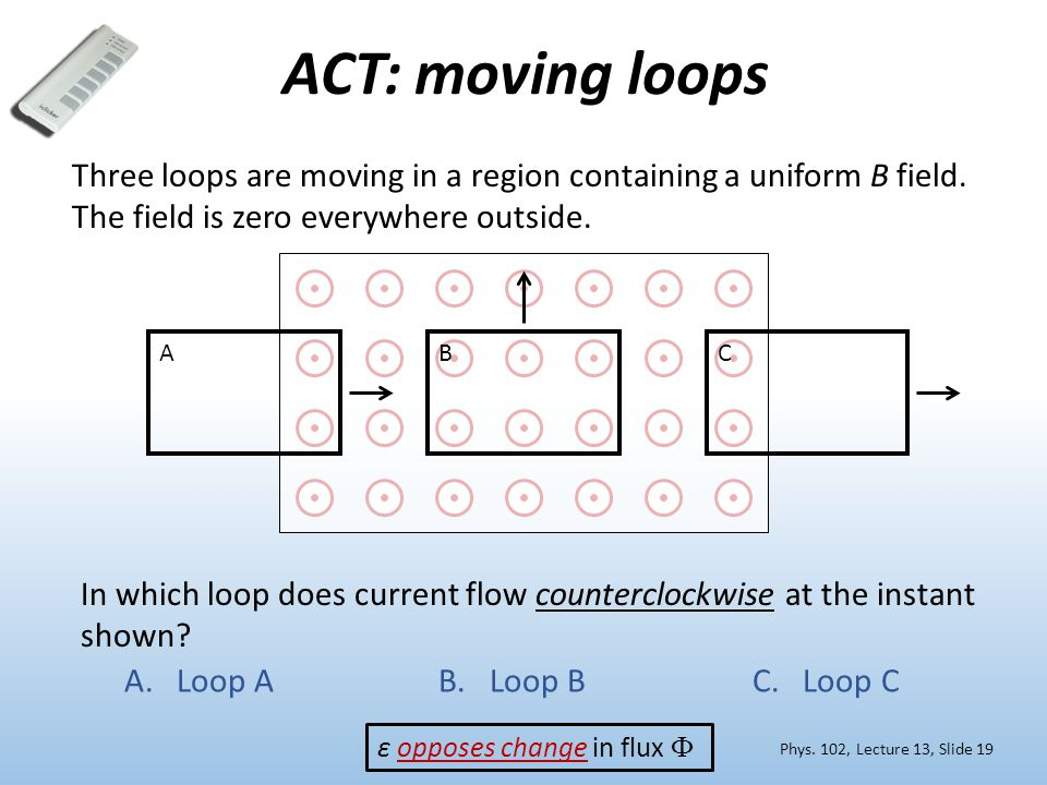 ACT: moving loops Three loops are moving in a region containing a uniform B field. The field is zero everywhere outside.