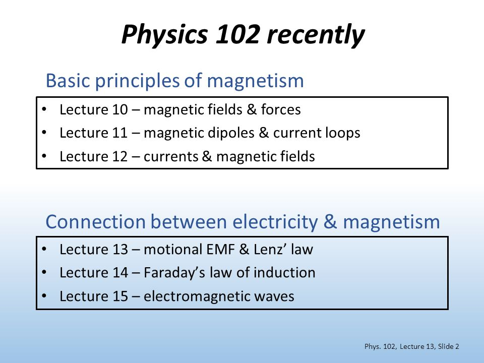 Physics 102 recently Basic principles of magnetism