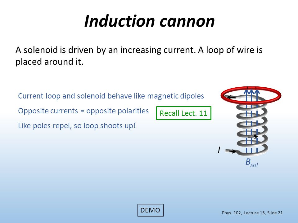 Induction cannon A solenoid is driven by an increasing current. A loop of wire is placed around it.
