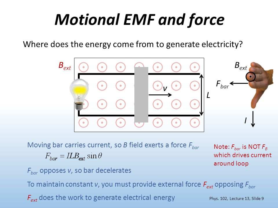 Motional EMF and force Where does the energy come from to generate electricity Bext. Fbar. I. Bext.