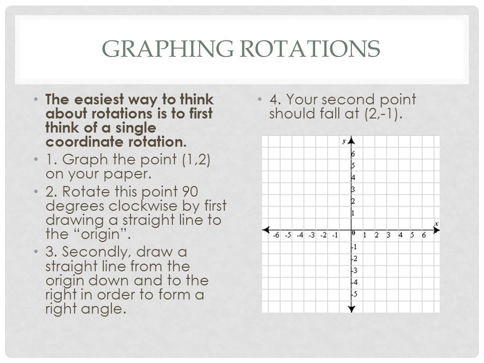 Graphing Rotations The easiest way to think about rotations is to first think of a single coordinate rotation.