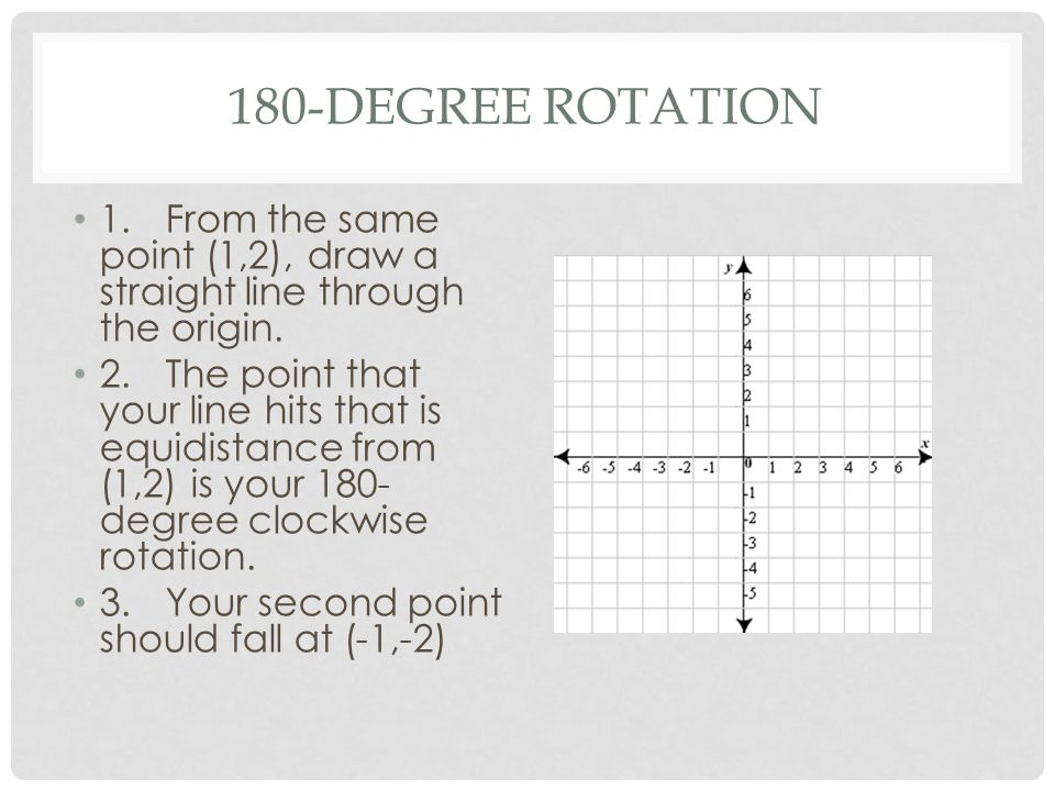 180-degree rotation 1. From the same point (1,2), draw a straight line through the origin.