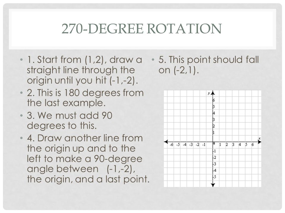 270-degree rotation 1. Start from (1,2), draw a straight line through the origin until you hit (-1,-2).