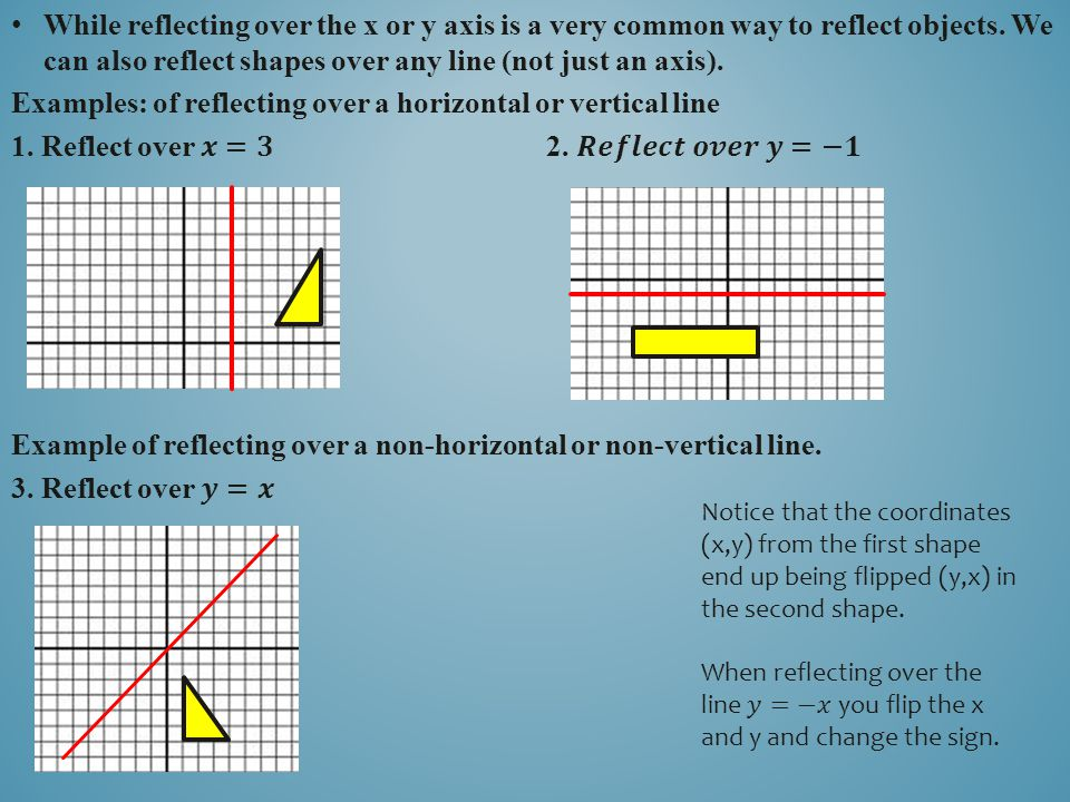 Examples: of reflecting over a horizontal or vertical line