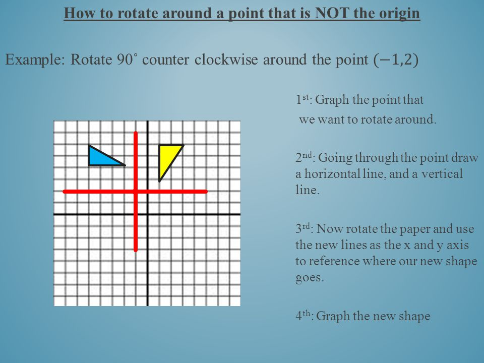 How to rotate around a point that is NOT the origin