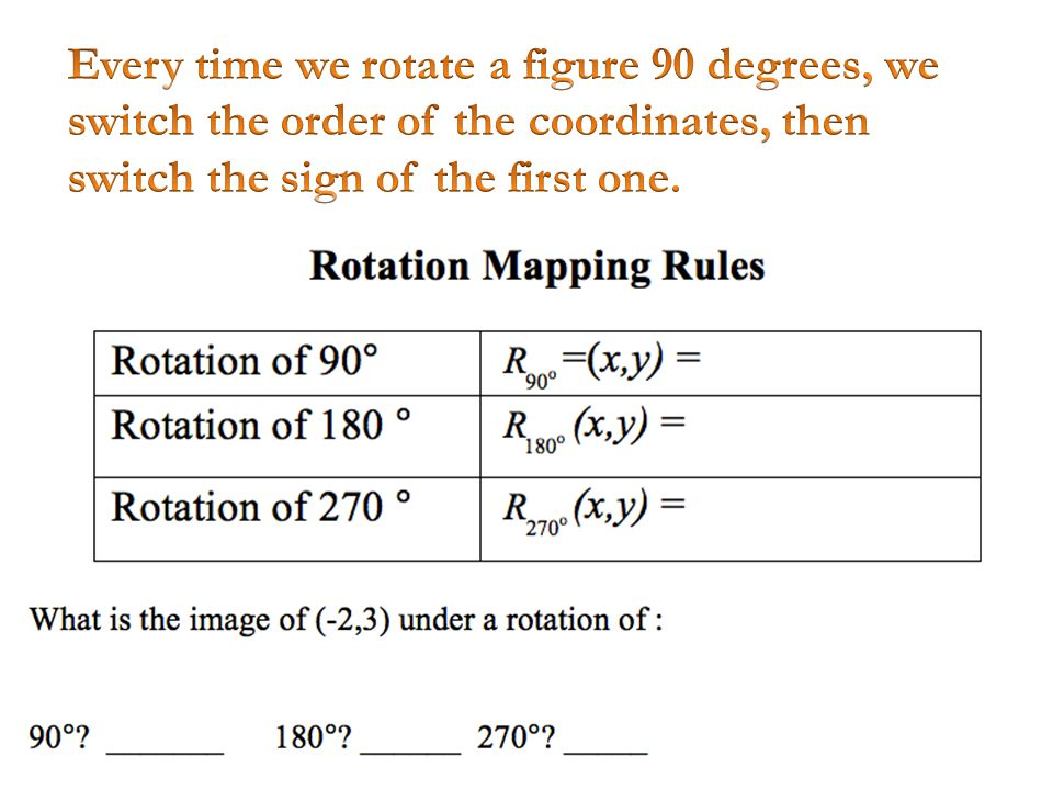 Every time we rotate a figure 90 degrees, we switch the order of the coordinates, then switch the sign of the first one.
