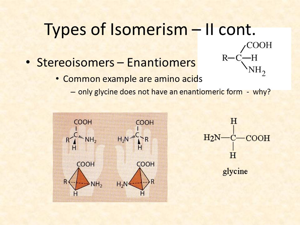 Types of Isomerism – II cont.