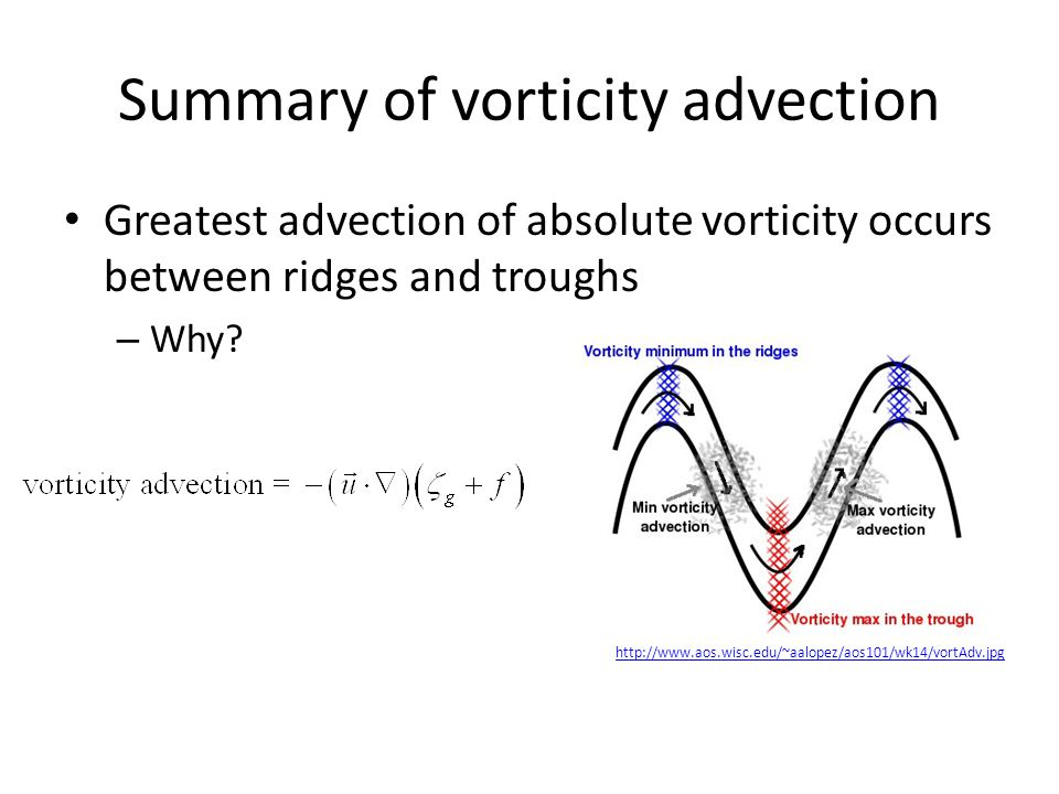 Summary of vorticity advection